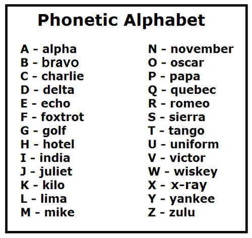 Phonétique/Phonetic