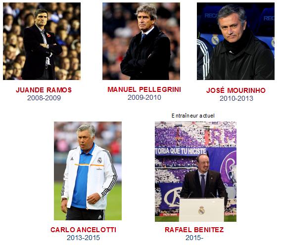 - ♛ les cinq derniers entraîneurs du club madrilène  -