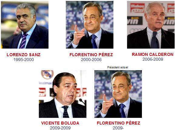 - ♛ les cinq derniers présidents du club madrilène   -