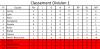 classement de la 1ere journée du championnat