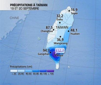 Fanapi a donné les pluies du siècle sur Taîwan !