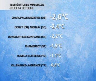 Premières gelées en Ile-de-France ce Jeudi 14 octobre.