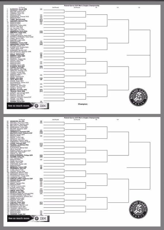 Roland Garros 2015 le tableau - sports