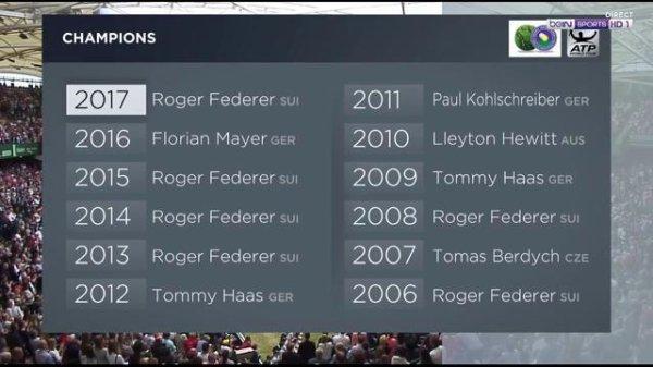 Le palmarès de Federer à Halle !