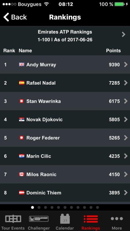 classement ATP et race du lundi 26 juin 2017