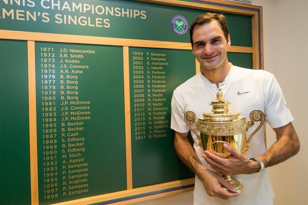 ATP - Finals - Roger Federer déjà officiellement qualifié