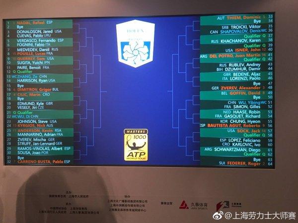 masters 1000 shangai tableau et potentiels adversaires de Roger