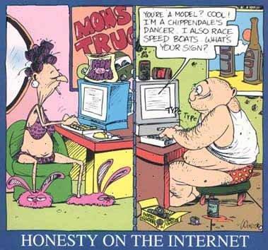 HONESTY ON THE INTERNET ANALYSIS