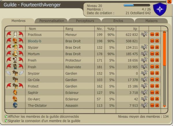 Glourséleste et 2.9, ça pète ! Recrutement guilde FourteenthAvenger activé !