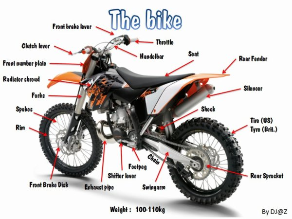 Motocross Bike Parts Description