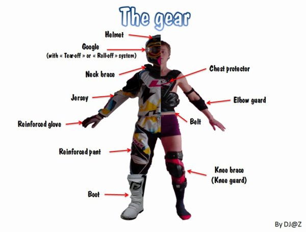Motocross Gear Description