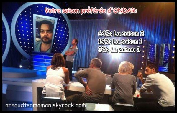 Votre avis sur la 3ème saison d'ONDAR (résultats de vos votes)