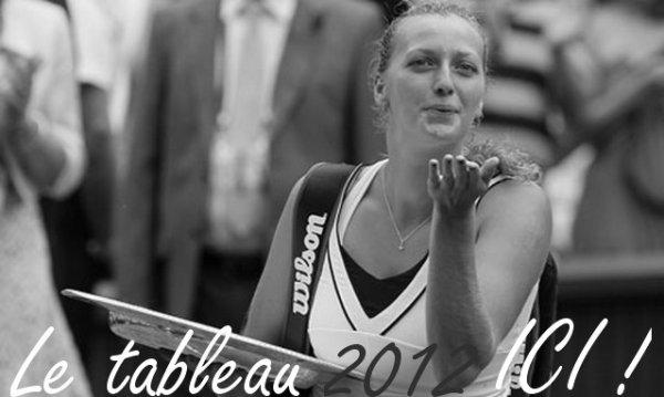 Wimbledon : Le tableau enfin dévoilé !