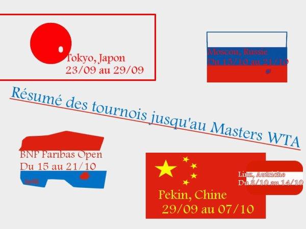 Résumé des Tournois de Septembre d' Octobre 2012