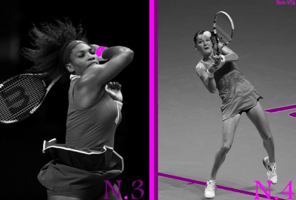WTA Championships, Istanbul 2012