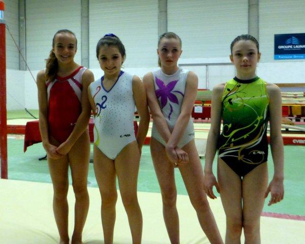 résultats de la compétition individuel régional à Chartres de Bretagne