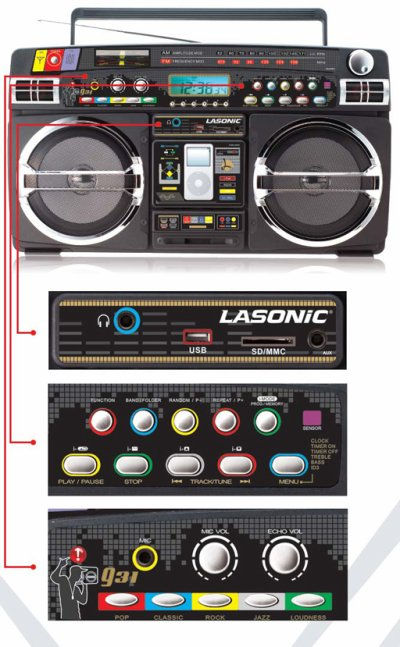 Ghetto Blaster Lasonic