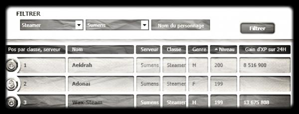 Steamer #3 & Goultarminator!