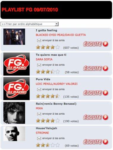 Pura Vida playlisté sur Radio Fg