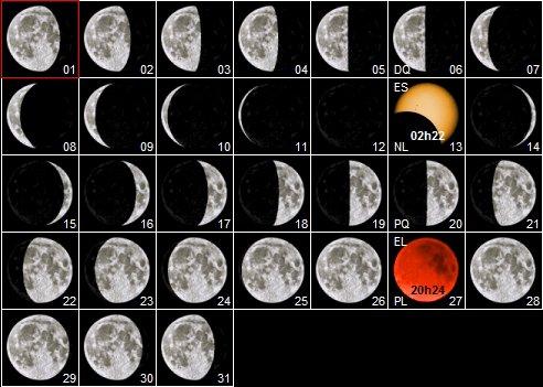 Calendrier lunaire Juillet 2018