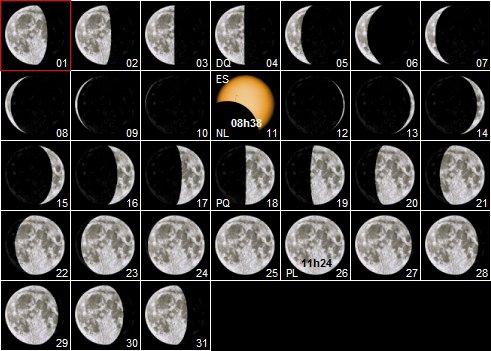Août 2018 calendrier lunaire