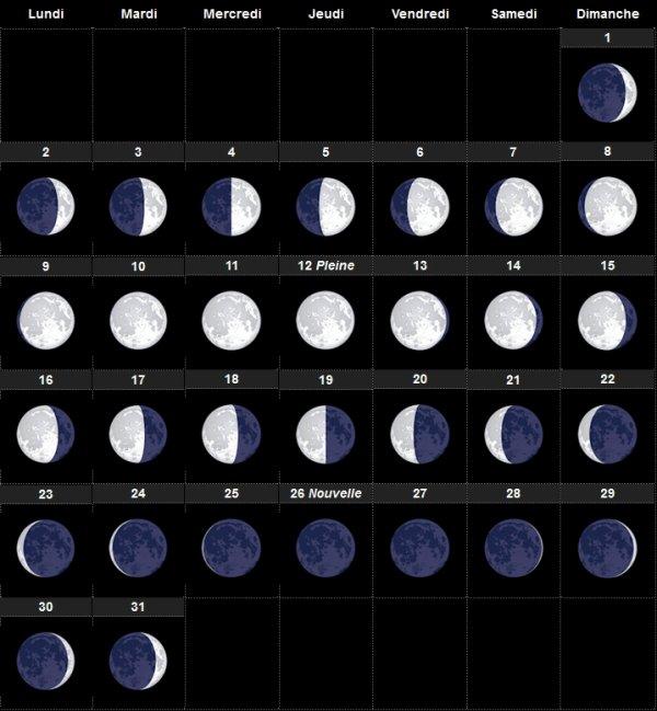 Calendrier lunaire decembre 2019