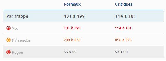 Novamaire 643.