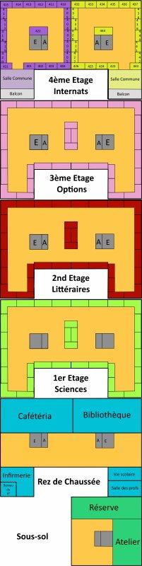 Le Guide pour vivre à la Wattle School