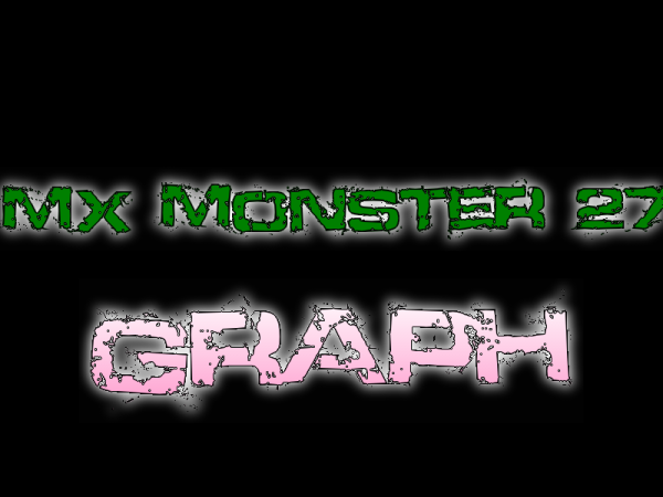 Atelier Graph de la Mx Monster 27