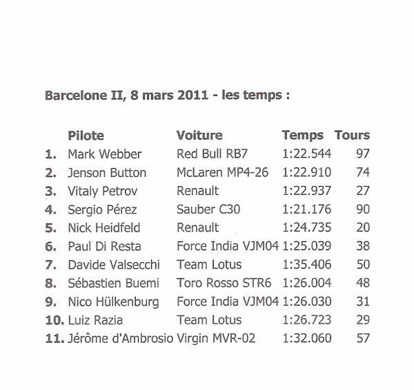 Actualité F1-2011-29