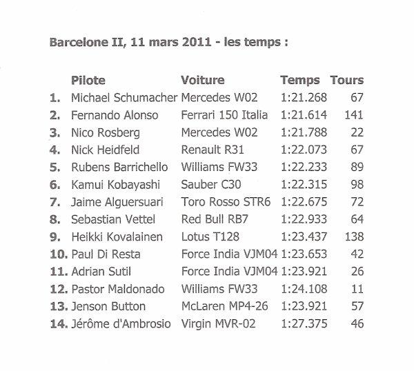 Actualité F1-2011-34