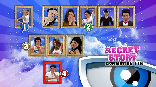 Secret Story Sims 1 - Accueil