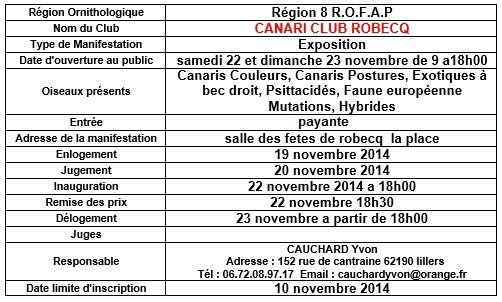 Exposition Canari Club Robecq