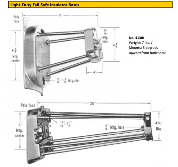Fail Safe Insulator Bases