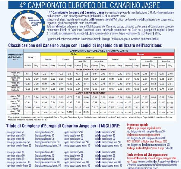 INFOS SUR LE CHAMPIONNAT D'EUROPE 2012 DU CANARI JASPE