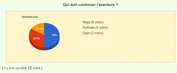 Nomination N°3 : Nathalia Vs Naya Vs Zayn