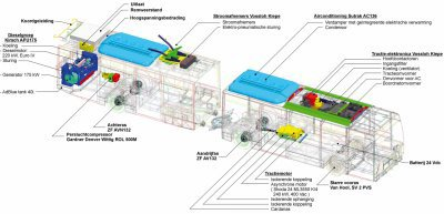 trolleybus ( schématique )