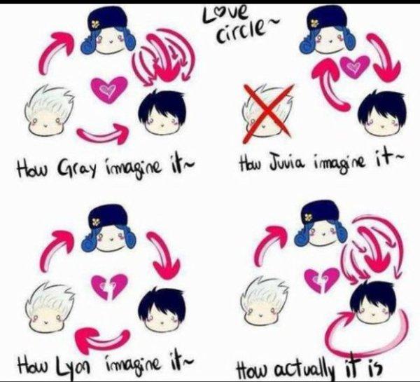 LOVE CYCLE JUVIA ^^