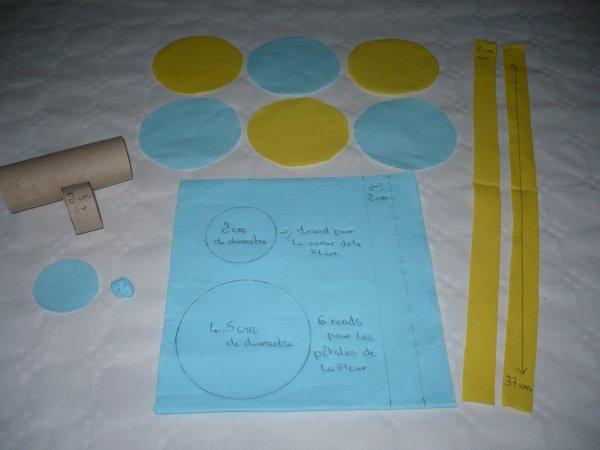 Des ronds de serviettes en papier .