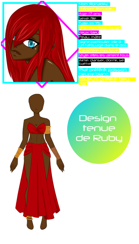 Oc Ruby (présentation)