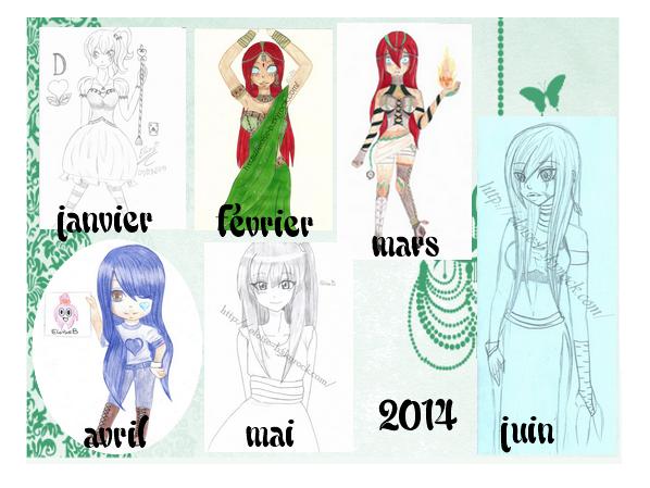 Progression de l'année 2014