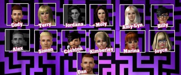 Les candidats  Semaine 3