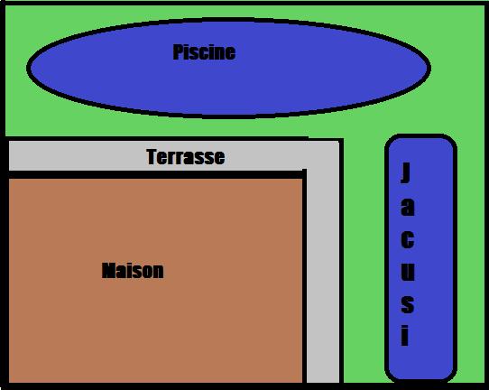 Les plans de la maison.