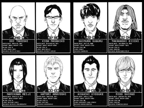 Le groupe Yotsuba.
