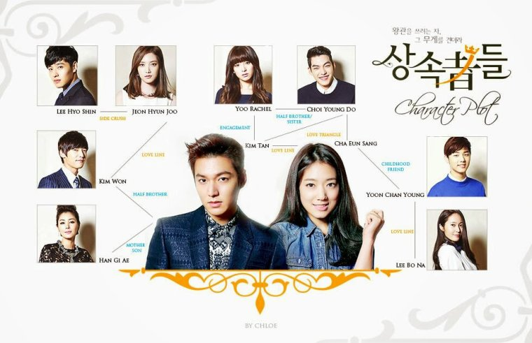 The Heirs - 상속자들 - Drama
