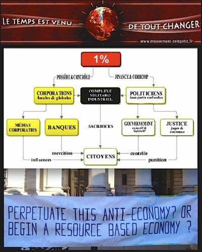 Aider la Grèce » ?