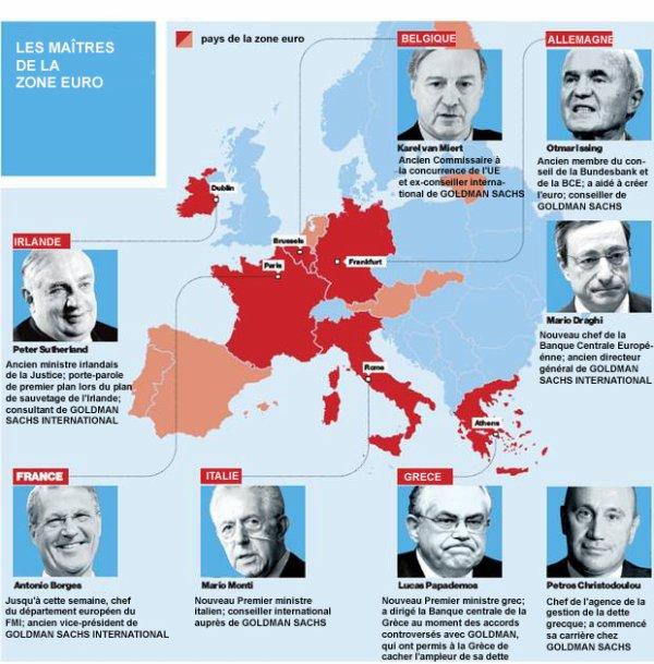 Mario Draghi ou le pompier pyromane