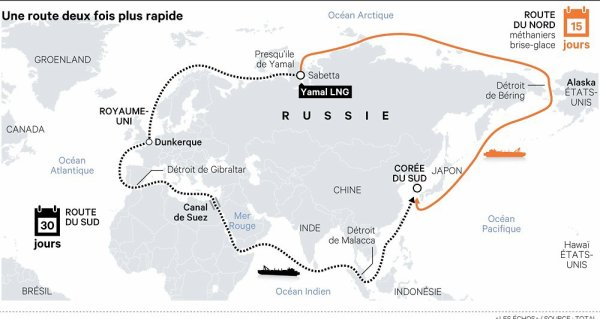 Arctique, la conquête glacial