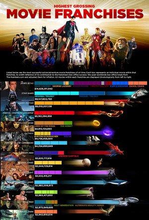 Le cinéma serait-il devenu trop cher ?