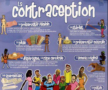 Journée de la contraception